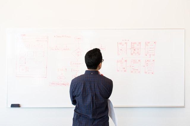 How to Improve Website UX with Citiesagencies?