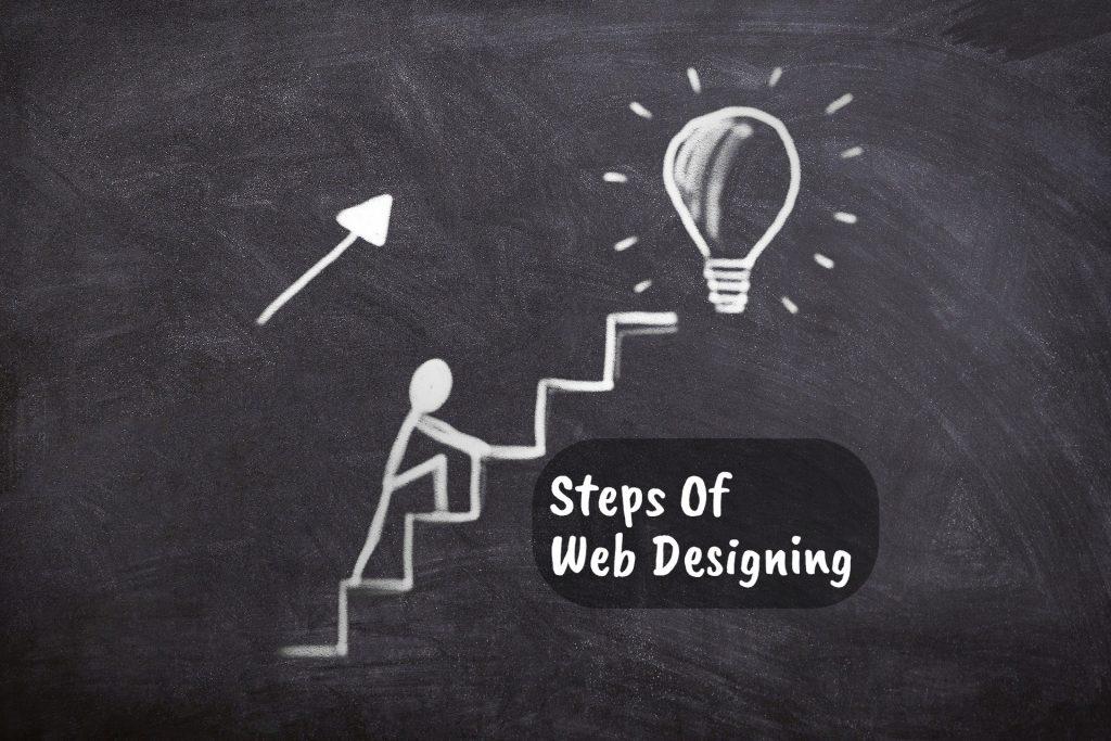Steps of Web Designing